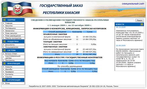 Государственный заказ Республики Хакасия